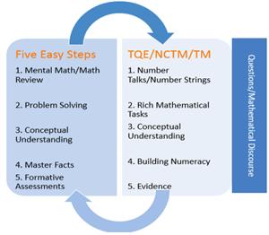 MATHEMATICS / Mathematics