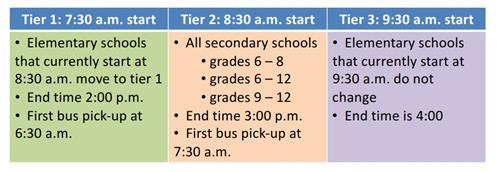 New start times for the 19-20 school year.