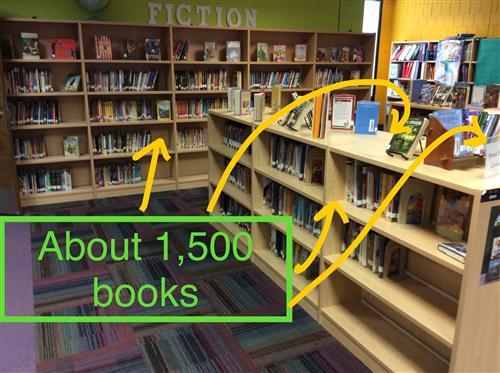About 1,500 books