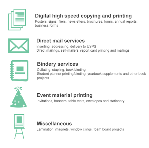 print services image