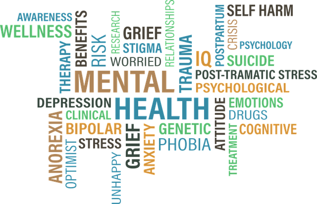 East Side Health and Well-Being Collaborative Mental Health Resources