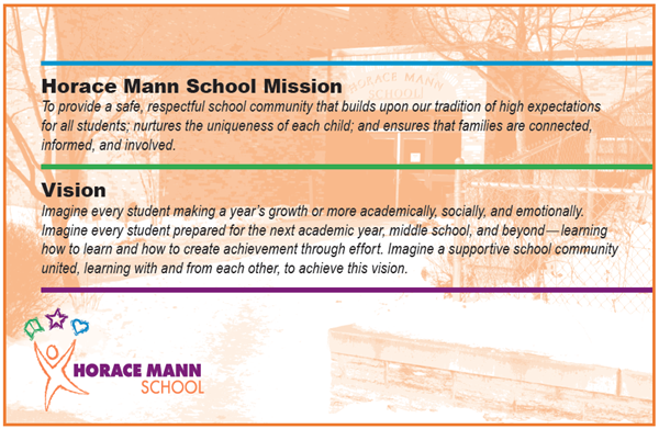 mission and vision poster
