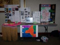 Geography Fair Projects