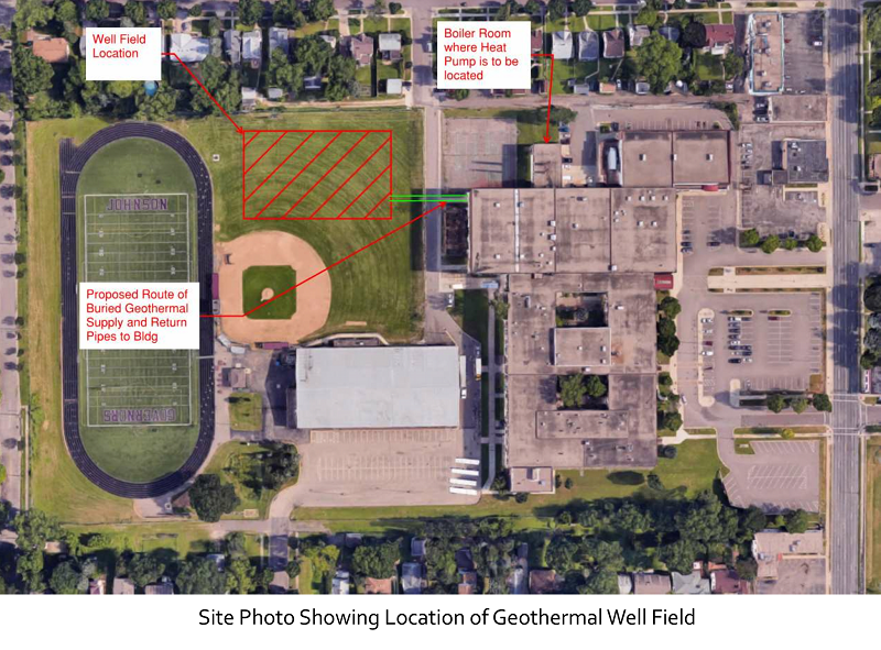 Geo-thermal well field location in the baseball outfield