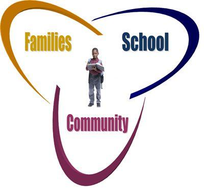 Families-School-Community